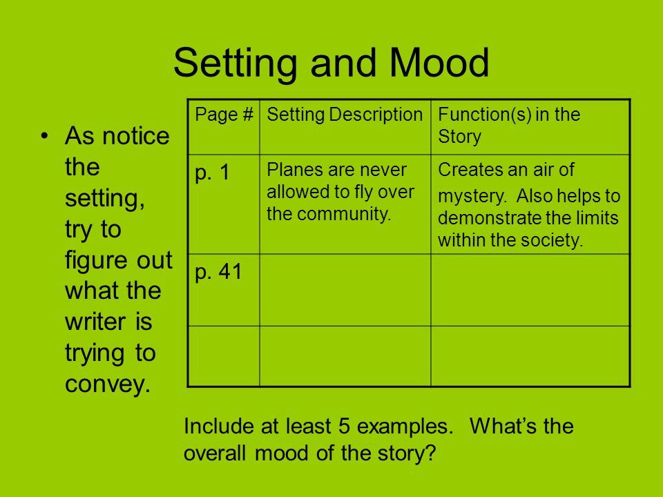 Setting and Mood Page # Setting Description. Function(s) in the Story. p. 1. Planes are never allowed to fly over the community.