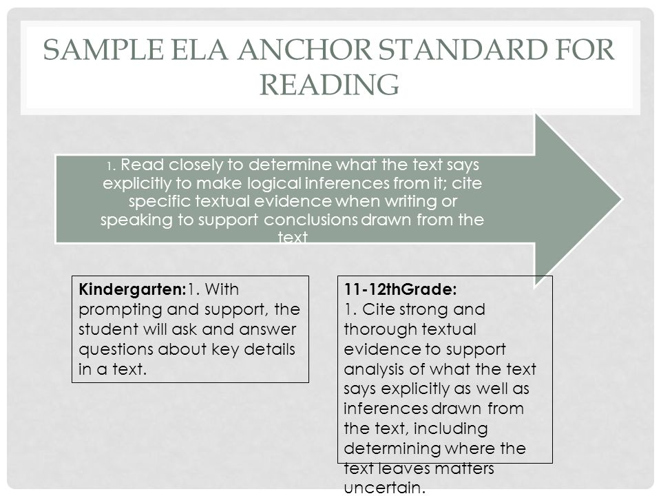 Sample ELA Anchor Standard for Reading