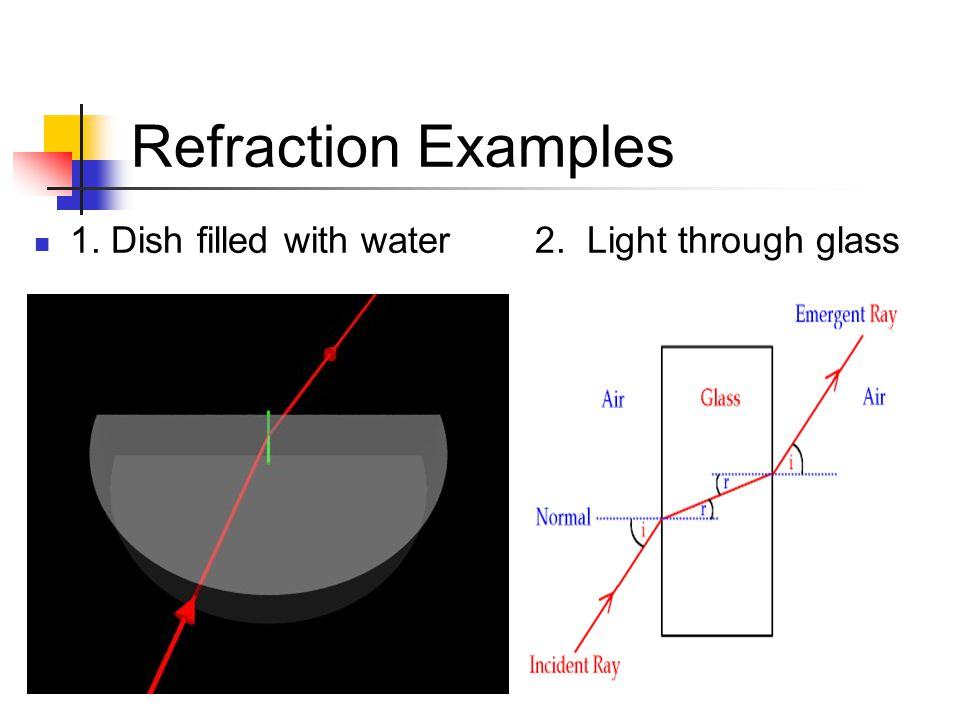 Refraction Examples 1. Dish filled with water 2. Light through glass
