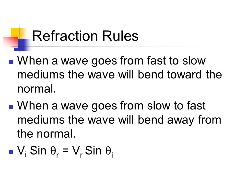 Refraction Rules When a wave goes from fast to slow mediums the wave will bend toward the normal.