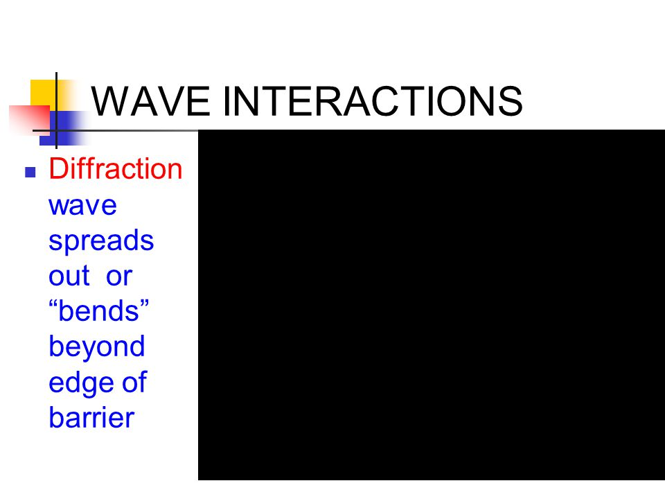 WAVE INTERACTIONS Diffraction wave spreads out or bends beyond edge of barrier