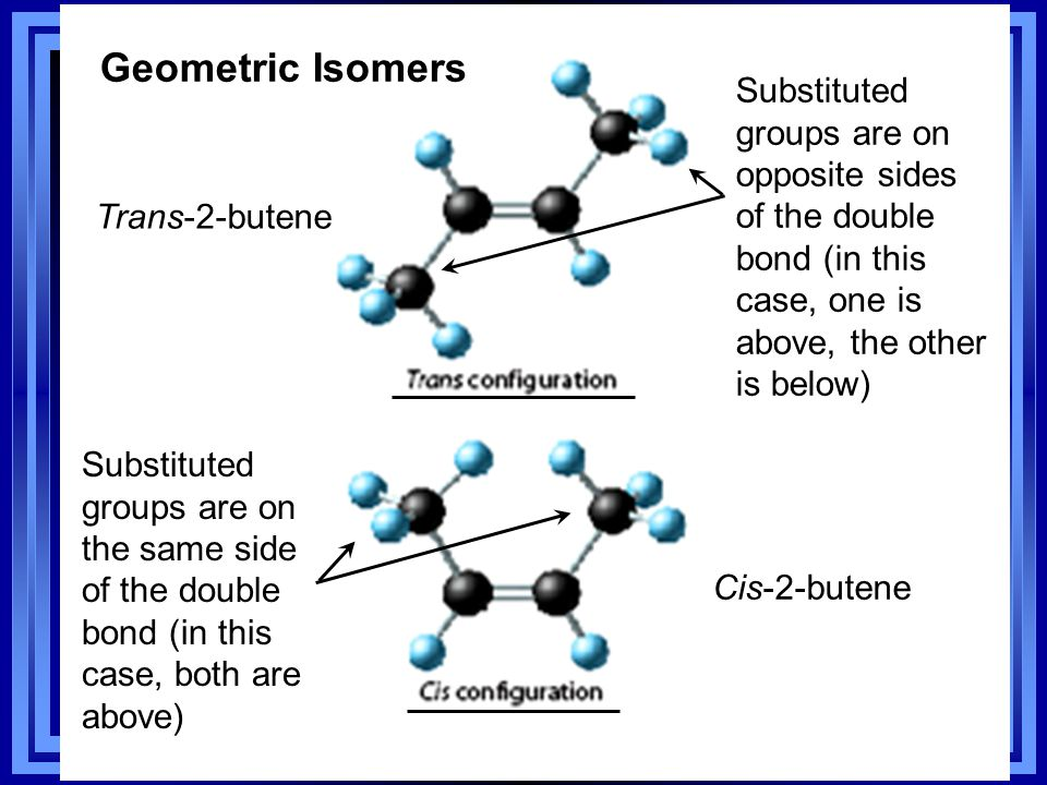 Geometric Isomers Substituted groups are on opposite sides of the double bond (in this case, one is above, the other is below)