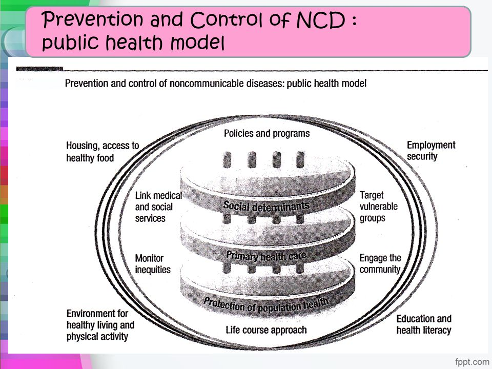 Prevention and Control of NCD :