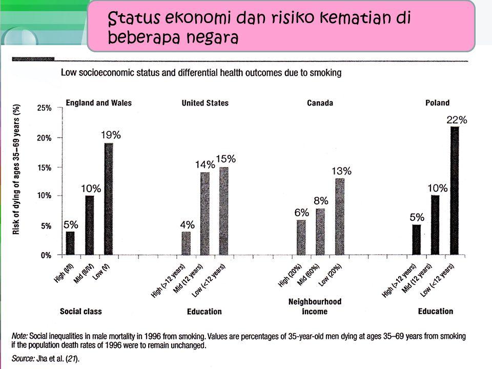 Status ekonomi dan risiko kematian di beberapa negara