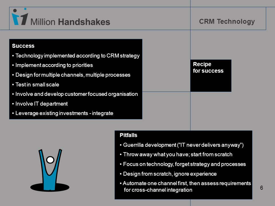 Success Technology implemented according to CRM strategy. Implement according to priorities. Design for multiple channels, multiple processes.