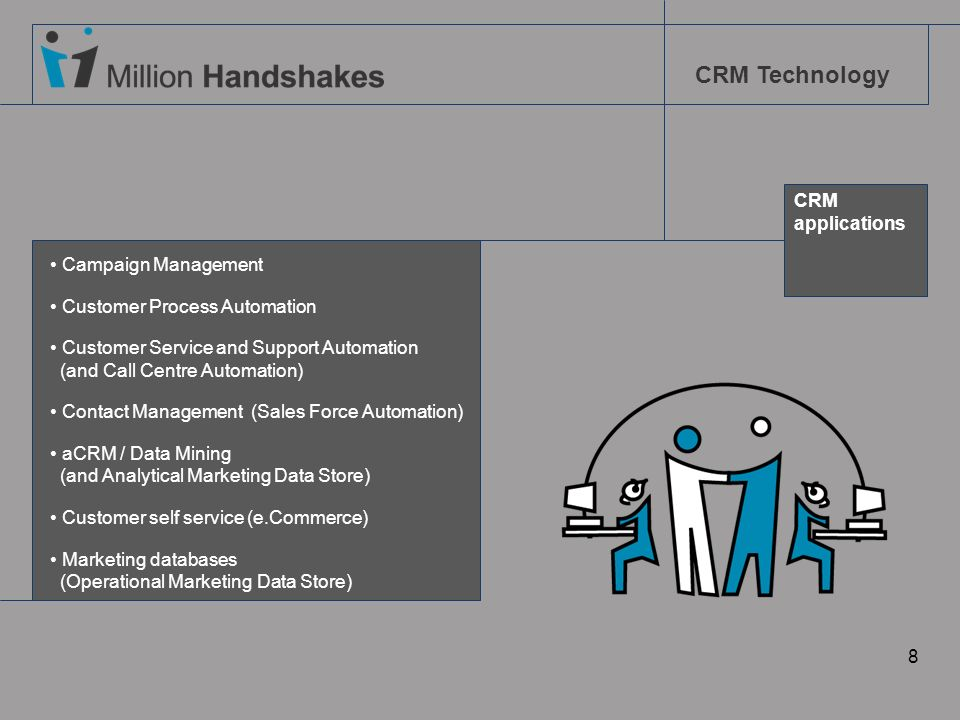 CRM applications. Campaign Management. Customer Process Automation. Customer Service and Support Automation (and Call Centre Automation)