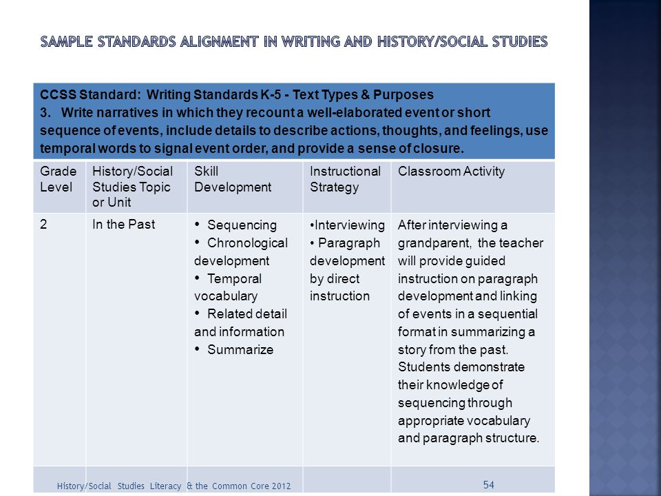 Sample Standards alignment in writing and history/social studies