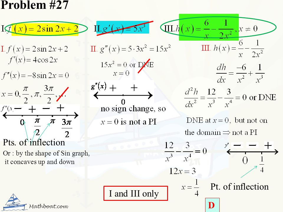 Problem #27 Pts. of inflection Pt. of inflection I and III only D