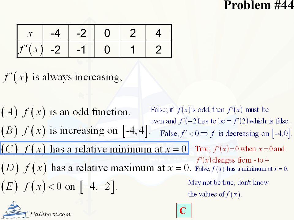 Problem #44 -4 -2 2 4 -1 1 Mathboat.com C