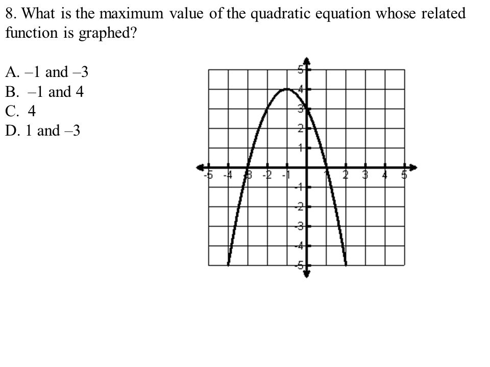 8. What is the maximum value of the quadratic equation whose related function is graphed
