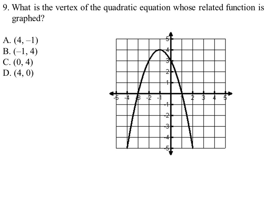 9. What is the vertex of the quadratic equation whose related function is
