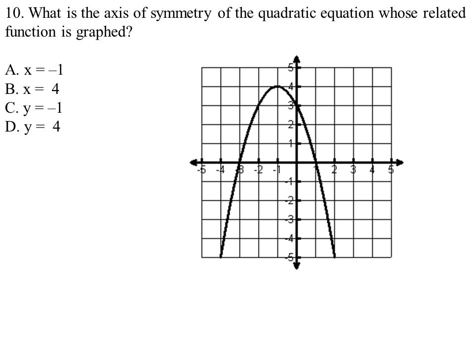 10. What is the axis of symmetry of the quadratic equation whose related function is graphed
