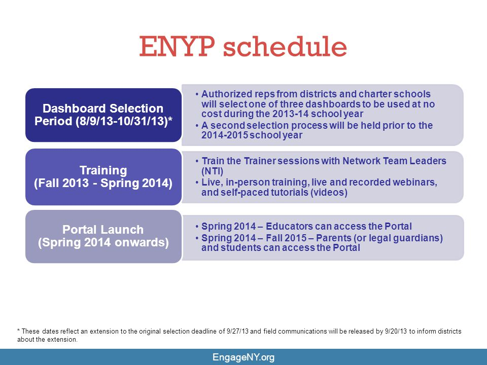 ENYP schedule Dashboard Selection Period (8/9/13-10/31/13)*