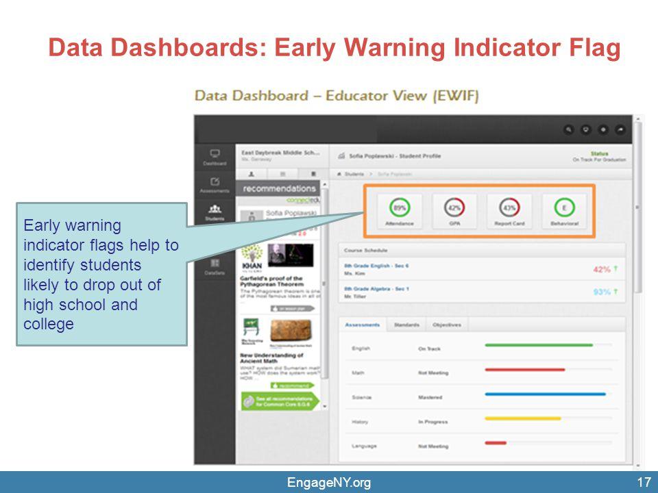 Data Dashboards: Early Warning Indicator Flag