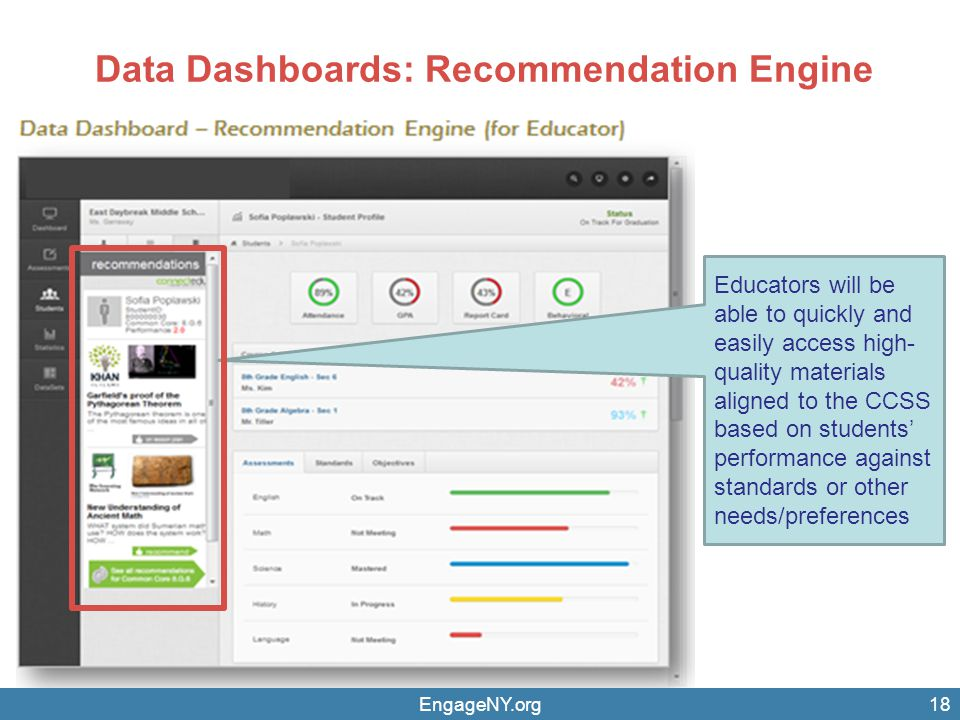 Data Dashboards: Recommendation Engine