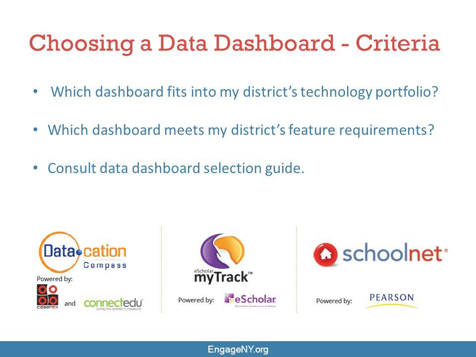 Choosing a Data Dashboard - Criteria