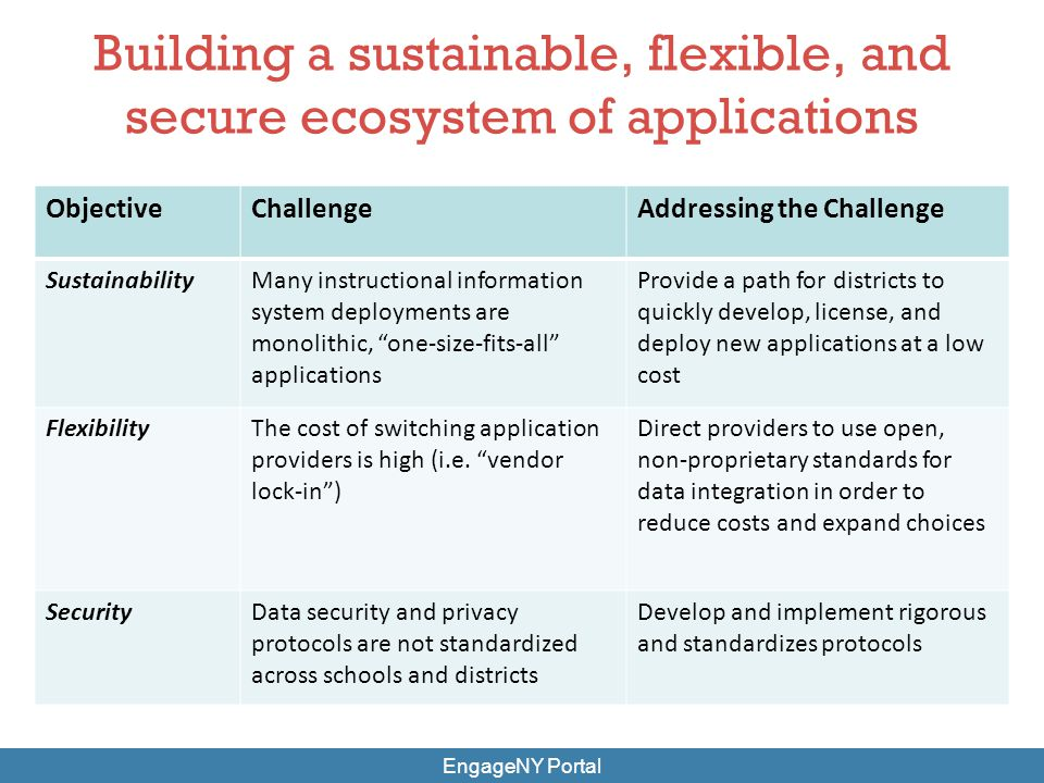 Building a sustainable, flexible, and secure ecosystem of applications