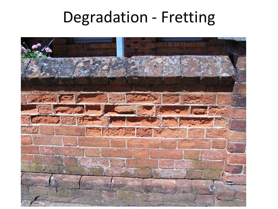 Degradation - Fretting