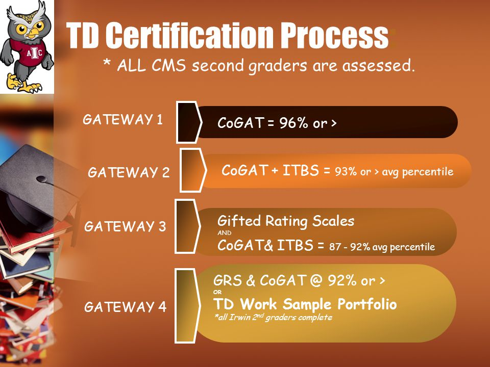 TD Certification Process: