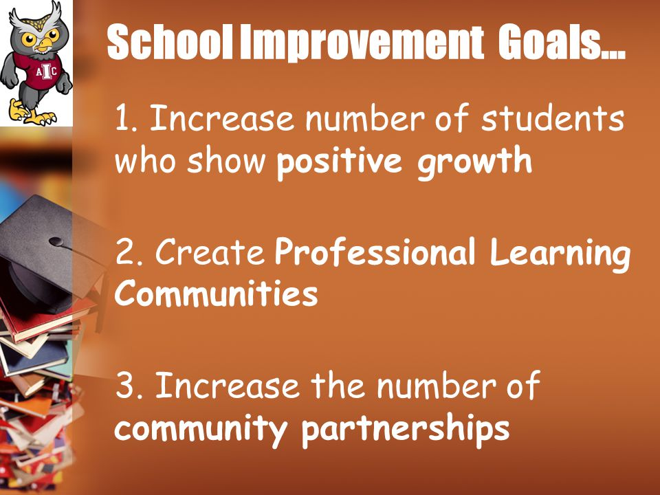 School Improvement Goals...