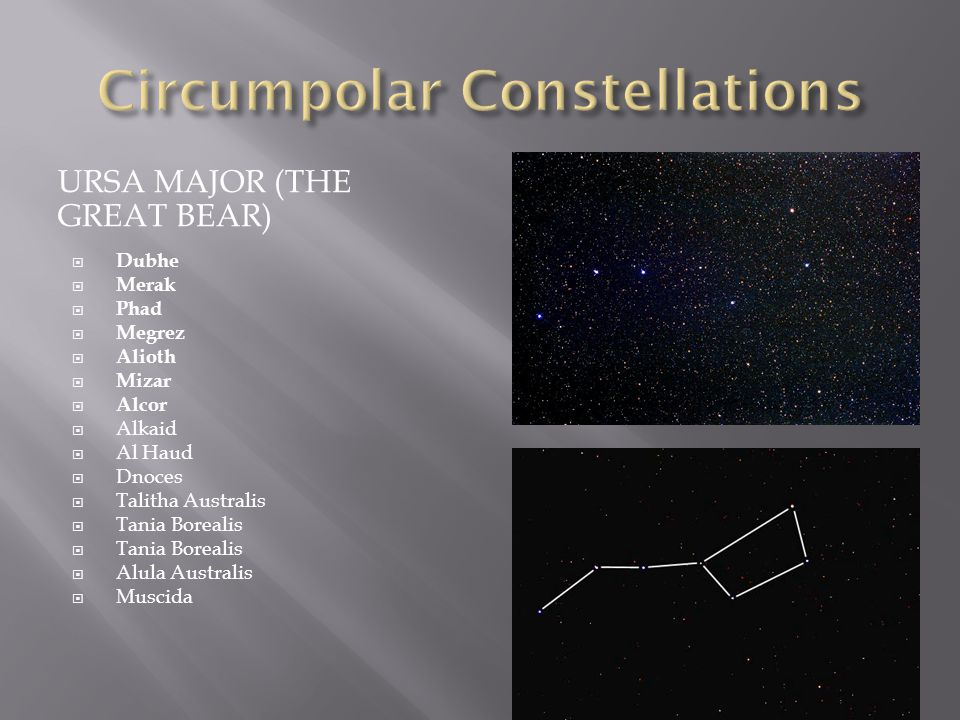 Circumpolar Constellations