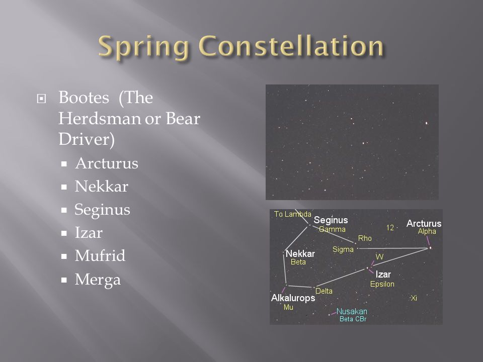 Spring Constellation Bootes (The Herdsman or Bear Driver) Arcturus