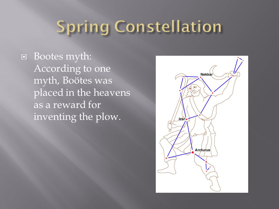 Spring Constellation Bootes myth: According to one myth, Boötes was placed in the heavens as a reward for inventing the plow.