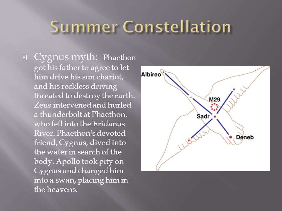 Summer Constellation