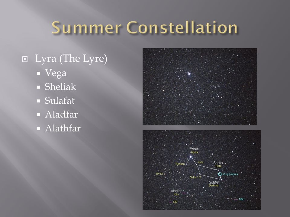 Summer Constellation Lyra (The Lyre) Vega Sheliak Sulafat Aladfar
