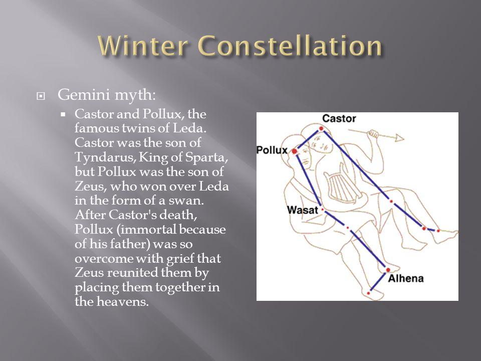 Winter Constellation Gemini myth: