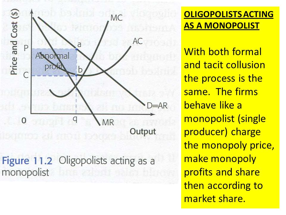 OLIGOPOLISTS ACTING AS A MONOPOLIST
