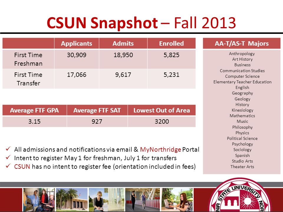CSUN Snapshot – Fall 2013 Applicants Admits Enrolled