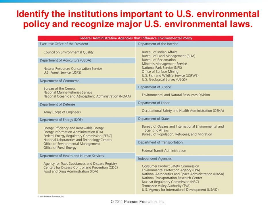 Identify the institutions important to U. S