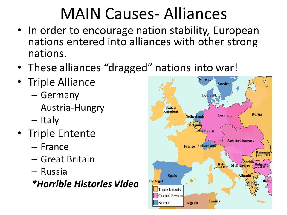 MAIN Causes- Alliances