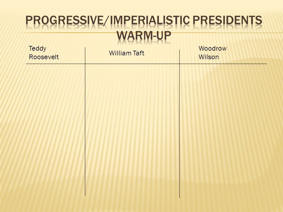 Progressive/Imperialistic Presidents Warm-up