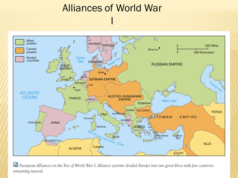 Alliances of World War I