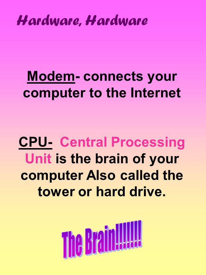 Modem- connects your computer to the Internet