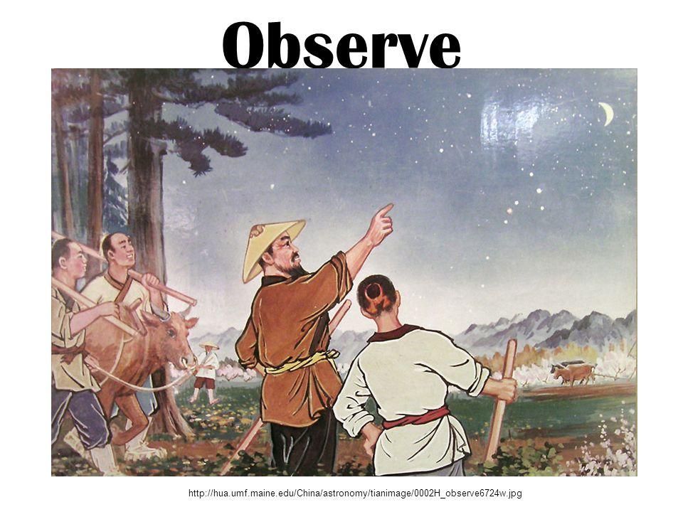 Observe http://hua.umf.maine.edu/China/astronomy/tianimage/0002H_observe6724w.jpg