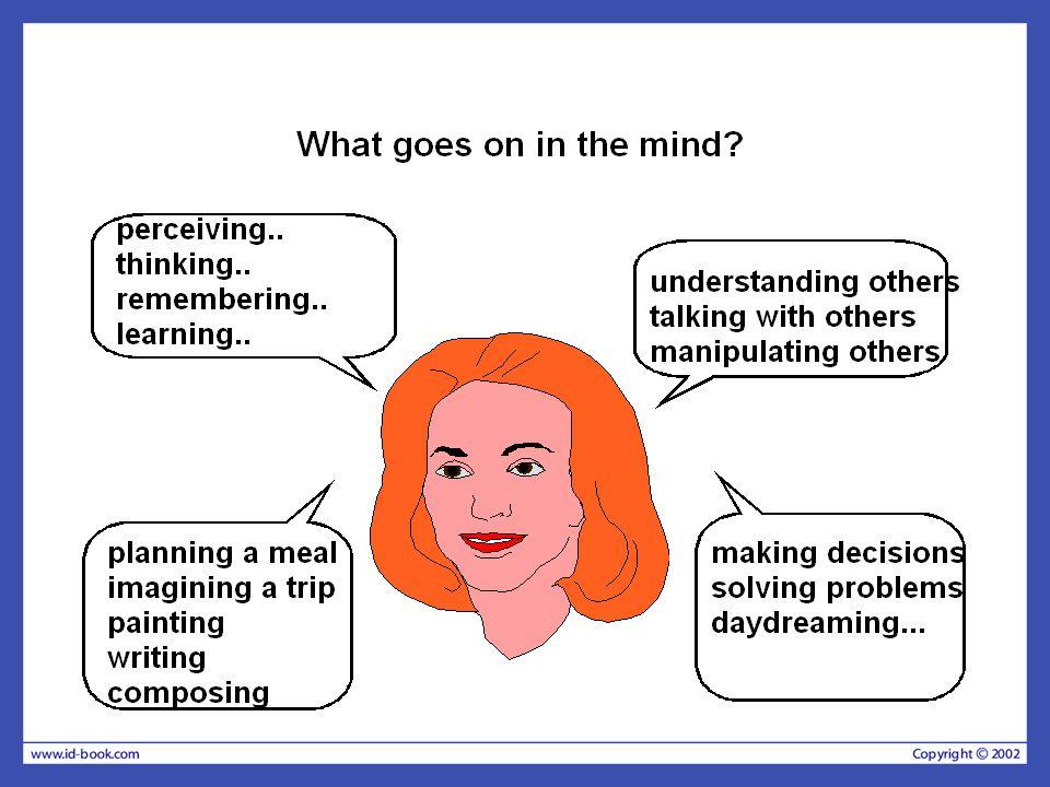 1. Bringing cognitive psychology knowledge to HCI