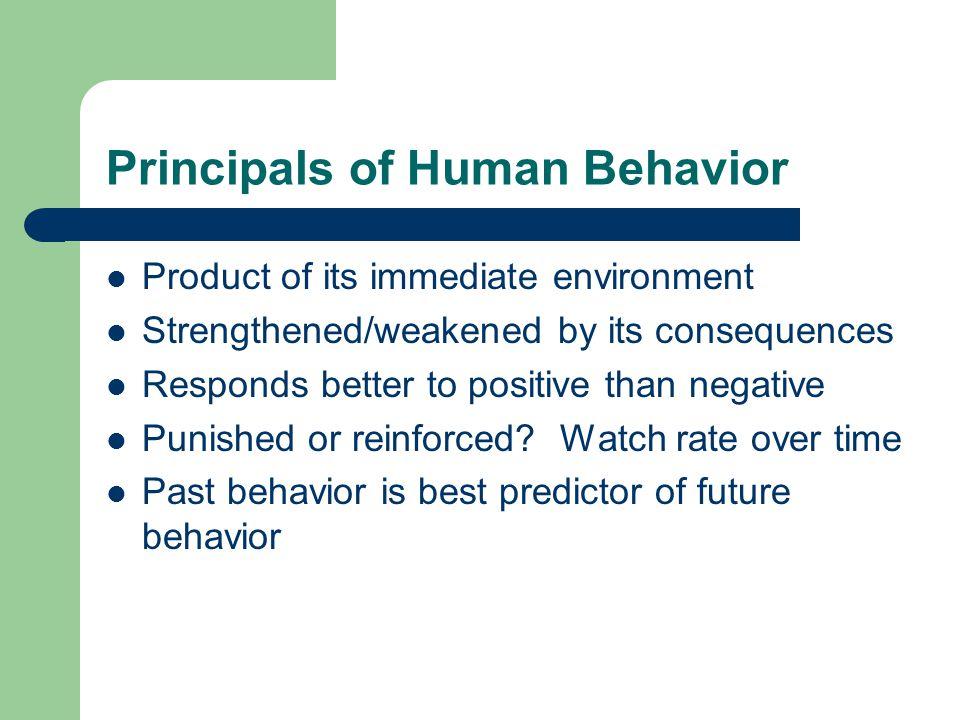 Principals of Human Behavior
