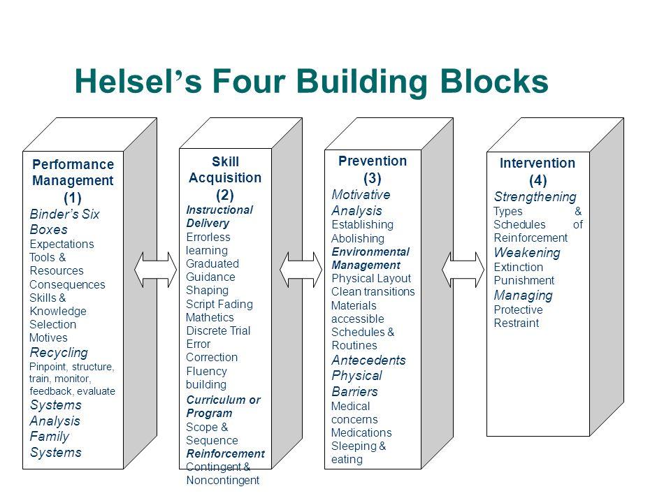Helsel's Four Building Blocks
