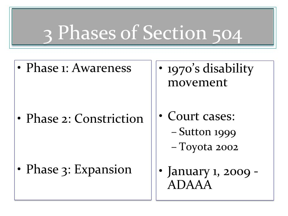 3 Phases of Section 504 Phase 1: Awareness 1970's disability movement