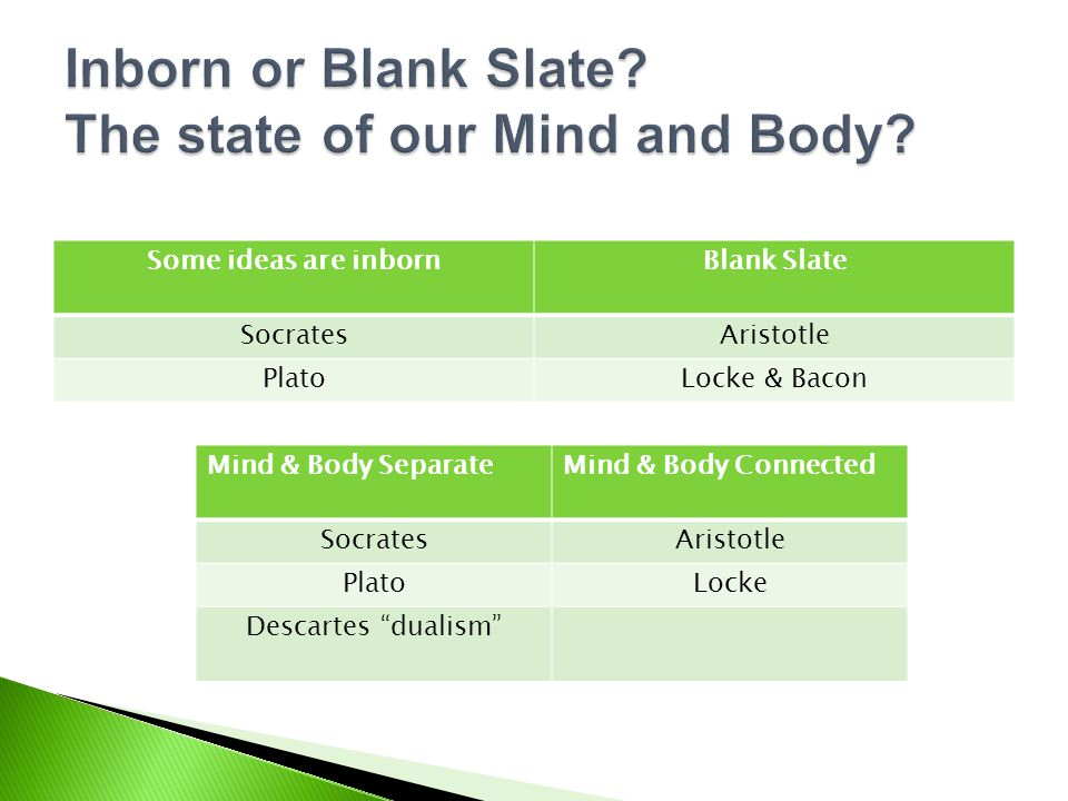 Inborn or Blank Slate The state of our Mind and Body