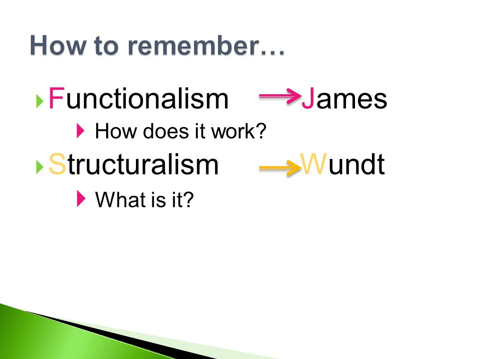 Functionalism James Structuralism Wundt How to remember… What is it