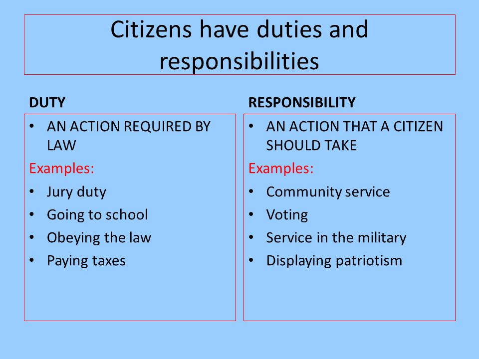 Citizens have duties and responsibilities