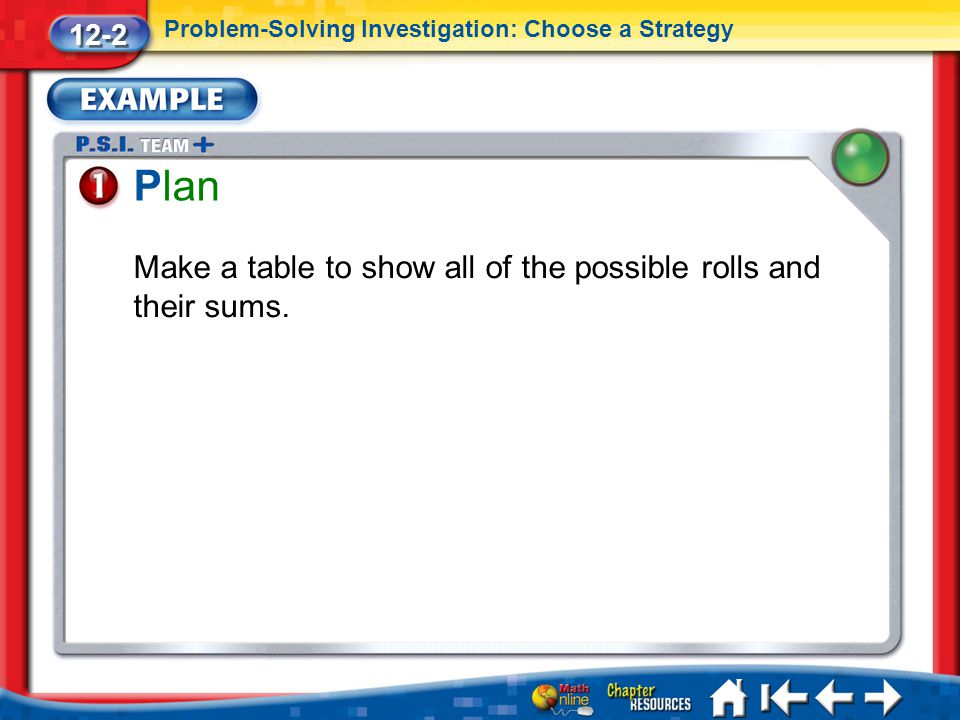 Plan Make a table to show all of the possible rolls and their sums.