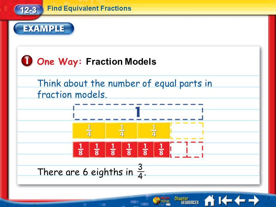 One Way: Fraction Models