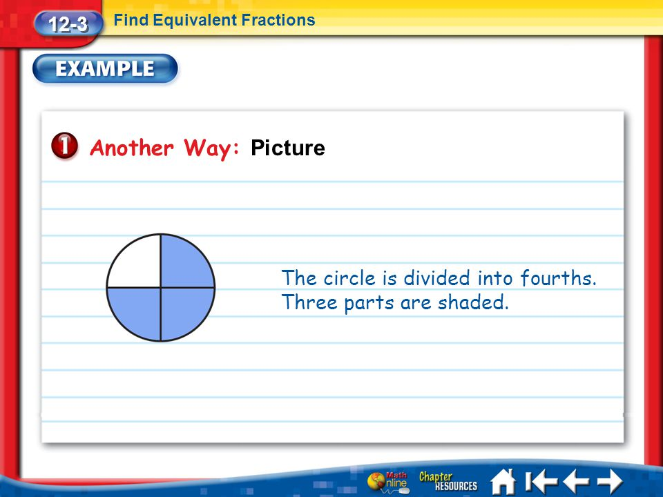 12-3 Find Equivalent Fractions. Another Way: Picture. The circle is divided into fourths. Three parts are shaded.