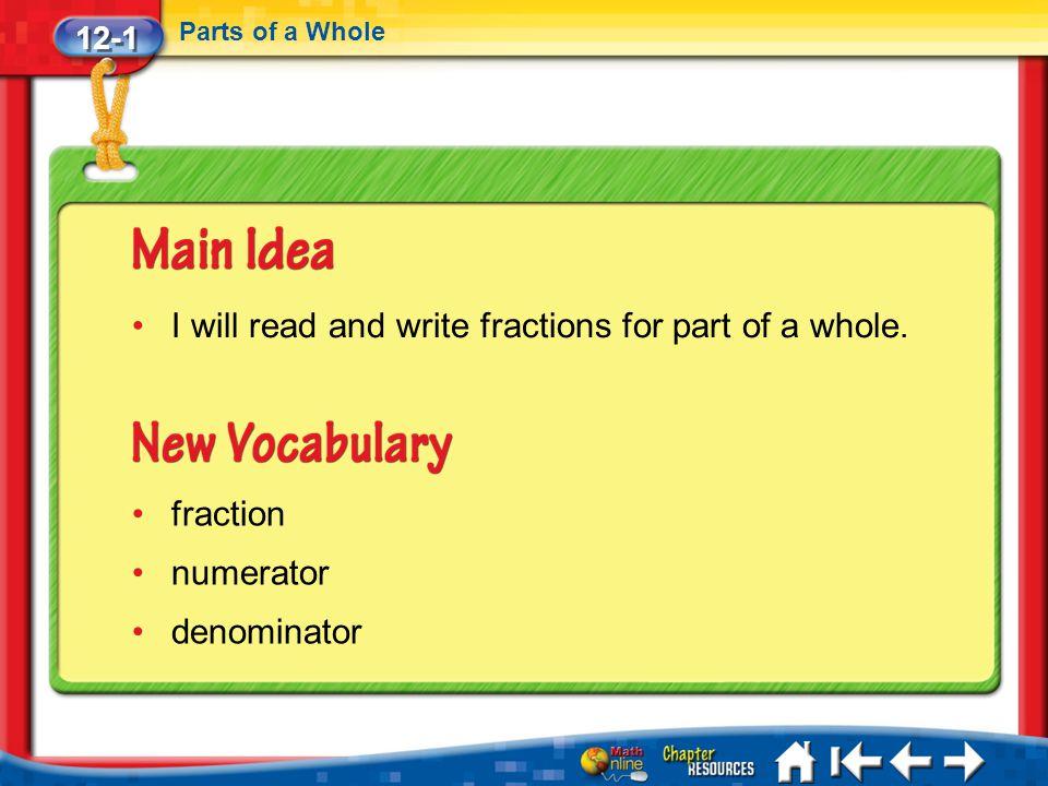 I will read and write fractions for part of a whole.