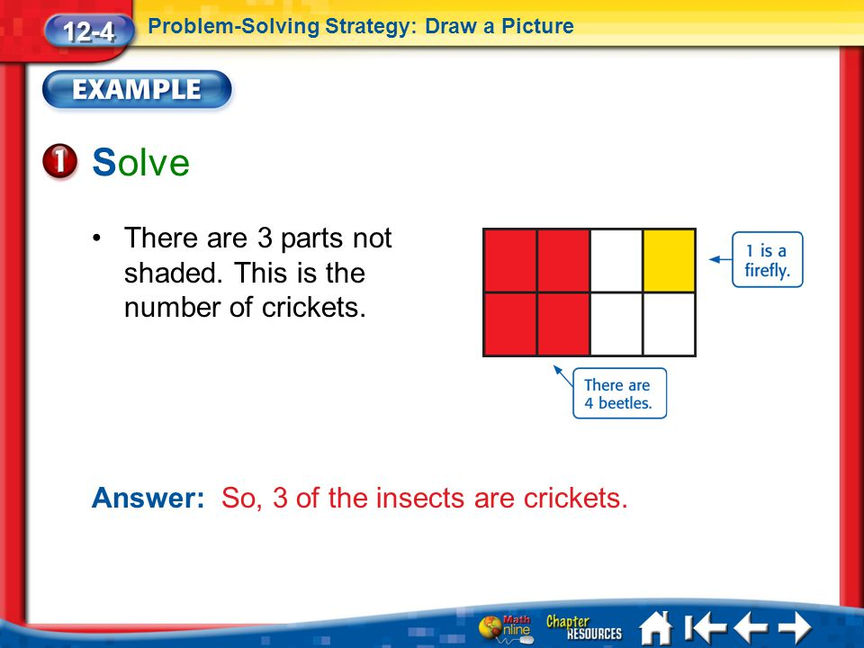 Solve There are 3 parts not shaded. This is the number of crickets.